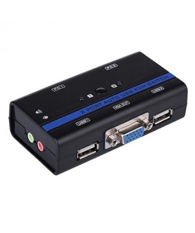 pul liEste KVM switch es un dispositivo que puede controlar dos ordenadores con un solo teclado raton monitor y altavoces li li