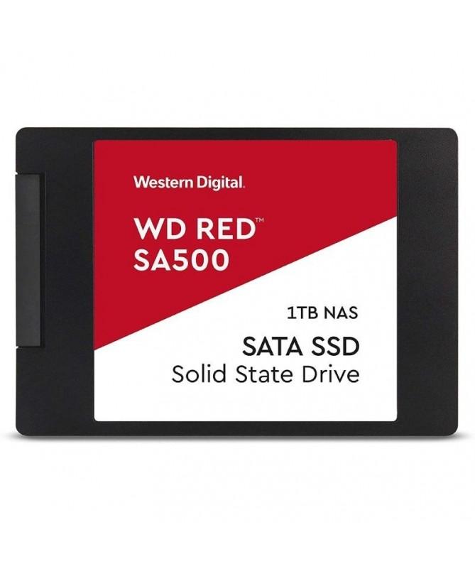 pbSu sistema NAS al maximo rendimiento la potencia de Red en un SSD bbrbrMejore el rendimiento y la capacidad de respuesta de s
